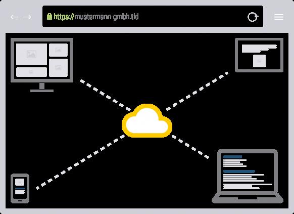 Ortsunabhängige Verwaltung der Inhalte mit Drupal CMS