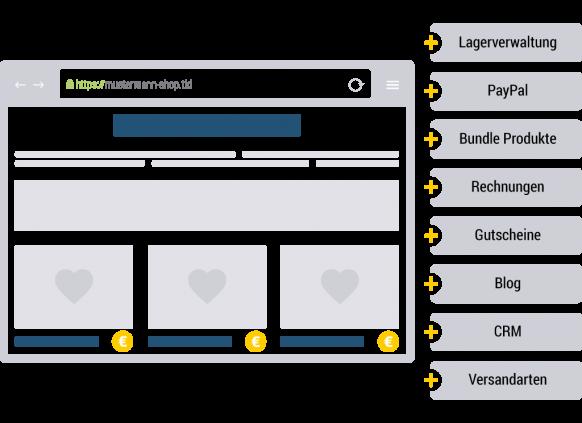 Drupal Commerce kann mit weiteren Modulen wie bspw. Payment erweitert werden