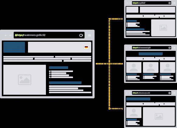 Drupal Multisite Installation